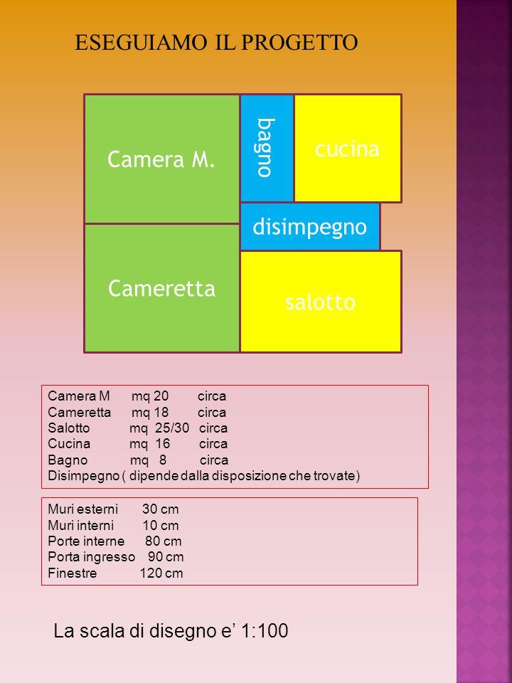 bagno cucina disimpegno Cameretta salotto Camera M. Camera M mq 20 circa Cameretta mq 18 circa Salotto mq 25/30 circa Cucina mq 16 circa Bagno mq 8 ci