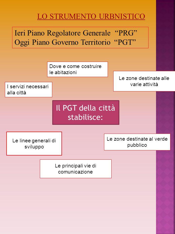 """LO STRUMENTO URBNISTICO Ieri Piano Regolatore Generale """"PRG"""" Oggi Piano Governo Territorio """"PGT"""" Il PGT della città stabilisce: Dove e come costruire"""