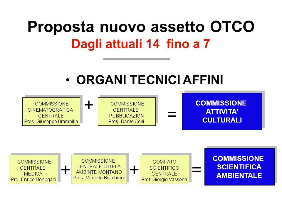 Proposta nuovo assetto OTCO Dagli attuali 14 fino a 7 COMMISSIONE CINEMATOGRAFICA CENTRALE Pres.