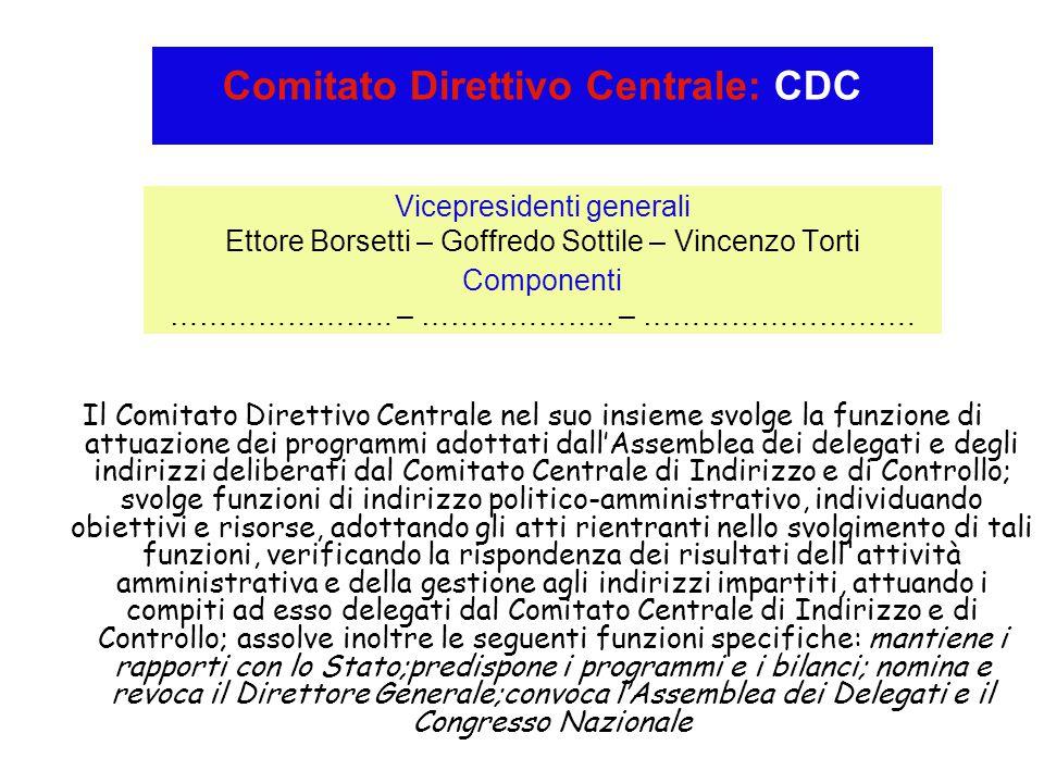 Vicepresidenti generali Ettore Borsetti – Goffredo Sottile – Vincenzo Torti Comitato Direttivo Centrale: CDC Componenti …………………..
