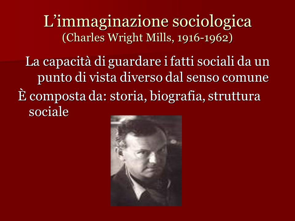 L'immaginazione sociologica (Charles Wright Mills, 1916-1962) La capacità di guardare i fatti sociali da un punto di vista diverso dal senso comune È composta da: storia, biografia, struttura sociale
