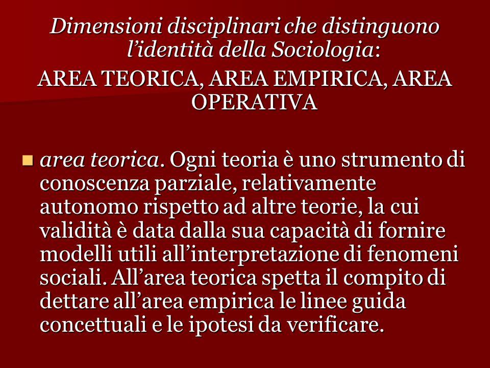 Dimensioni disciplinari che distinguono l'identità della Sociologia: AREA TEORICA, AREA EMPIRICA, AREA OPERATIVA area teorica.