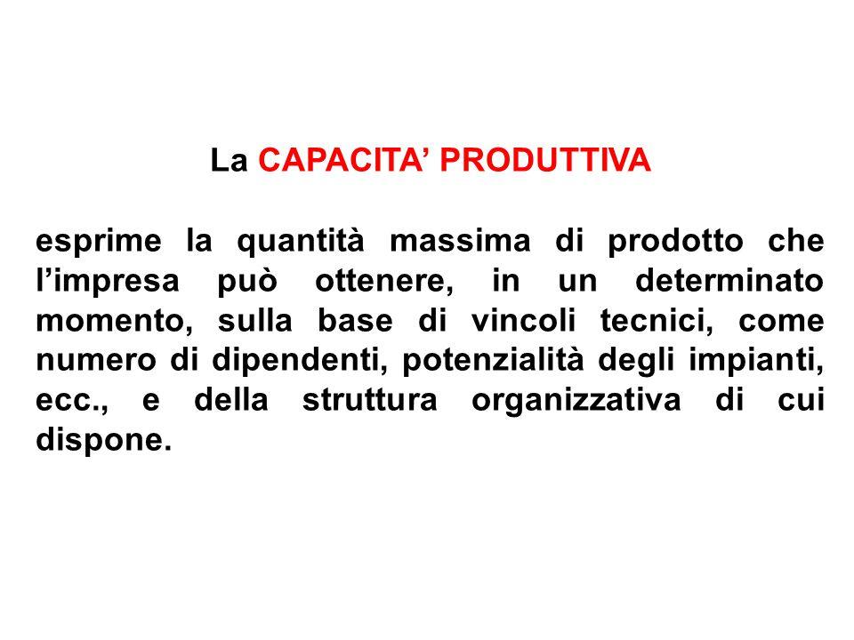 La CAPACITA' PRODUTTIVA esprime la quantità massima di prodotto che l'impresa può ottenere, in un determinato momento, sulla base di vincoli tecnici,
