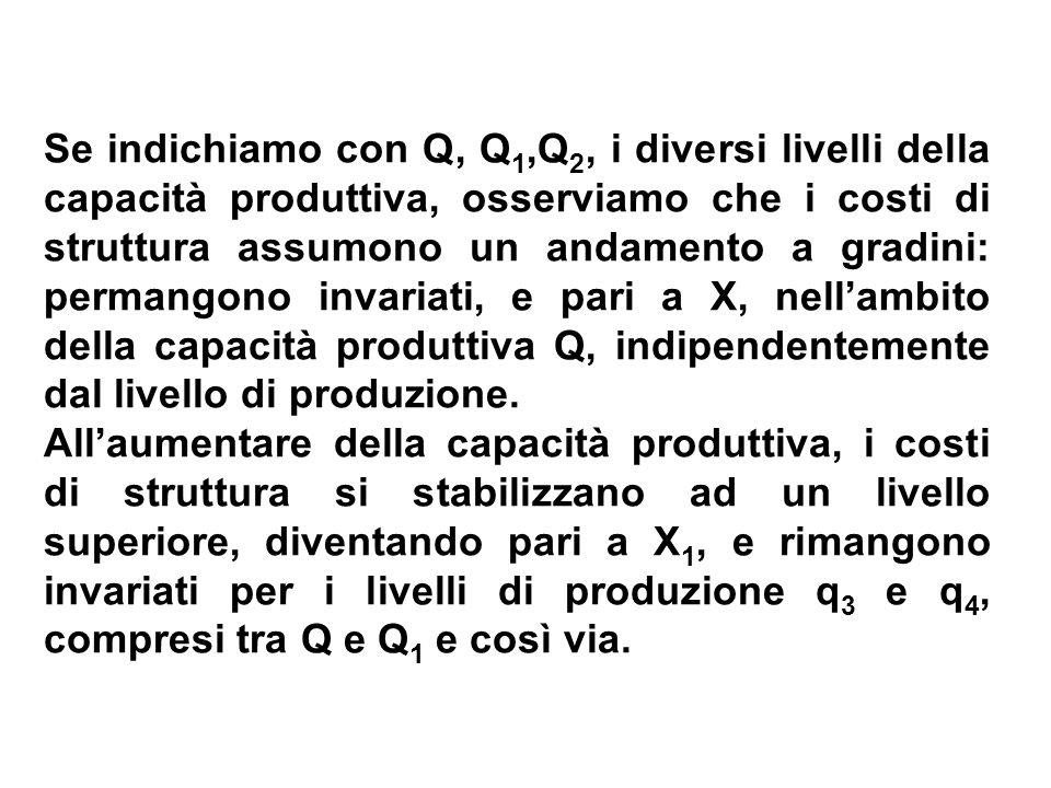 Se indichiamo con Q, Q 1,Q 2, i diversi livelli della capacità produttiva, osserviamo che i costi di struttura assumono un andamento a gradini: perman