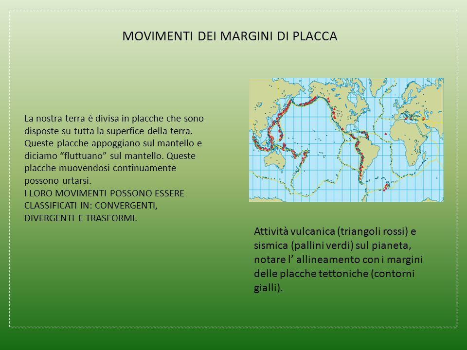 MOVIMENTI DEI MARGINI DI PLACCA La nostra terra è divisa in placche che sono disposte su tutta la superfice della terra. Queste placche appoggiano sul
