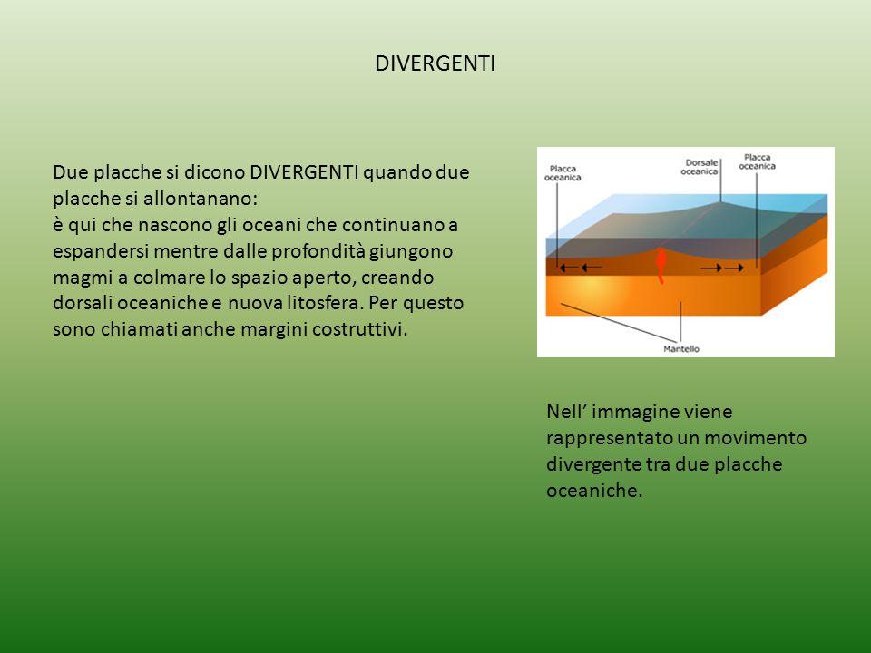 DIVERGENTI Nell' immagine viene rappresentato un movimento divergente tra due placche oceaniche. Due placche si dicono DIVERGENTI quando due placche s