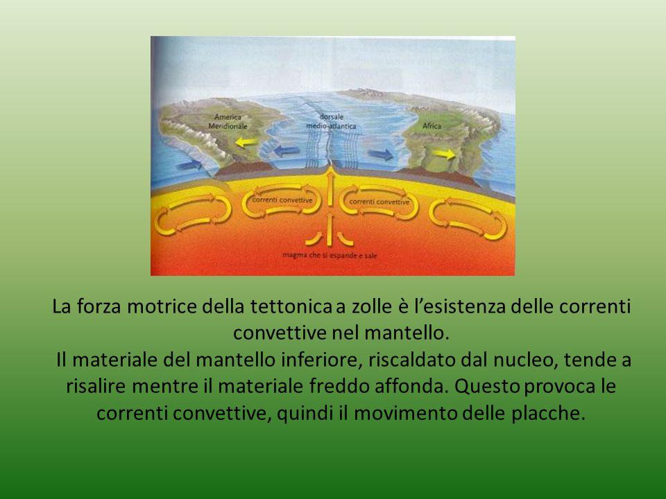 La forza motrice della tettonica a zolle è l'esistenza delle correnti convettive nel mantello. Il materiale del mantello inferiore, riscaldato dal nuc