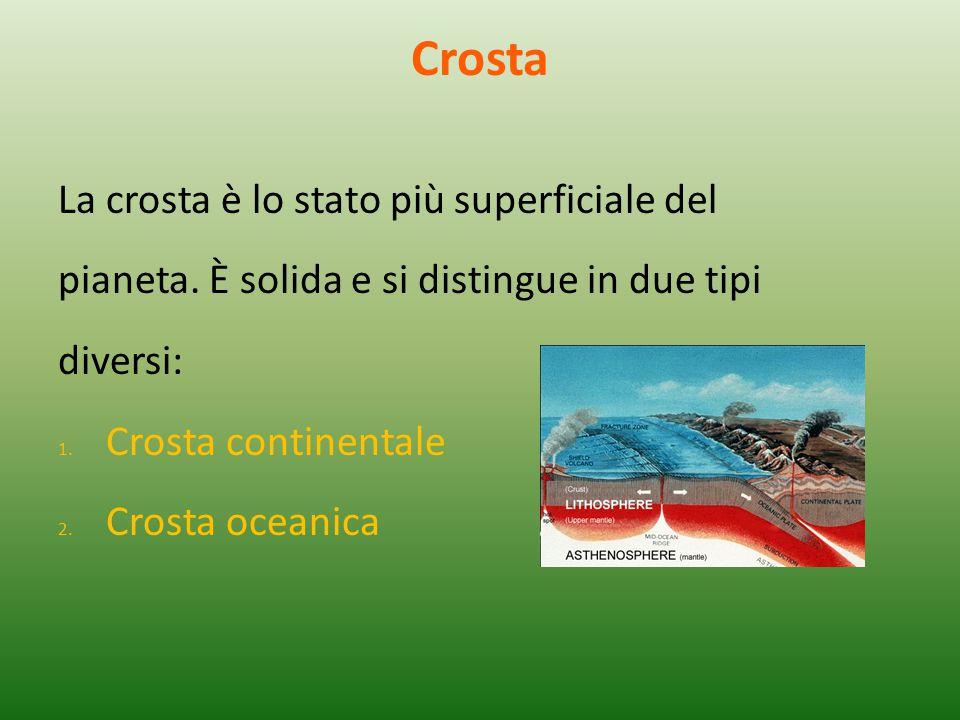 Crosta La crosta è lo stato più superficiale del pianeta. È solida e si distingue in due tipi diversi: 1. Crosta continentale 2. Crosta oceanica