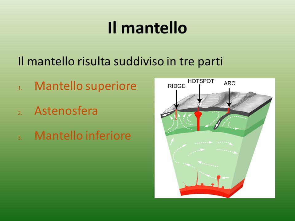 Il mantello Il mantello risulta suddiviso in tre parti 1. Mantello superiore 2. Astenosfera 3. Mantello inferiore