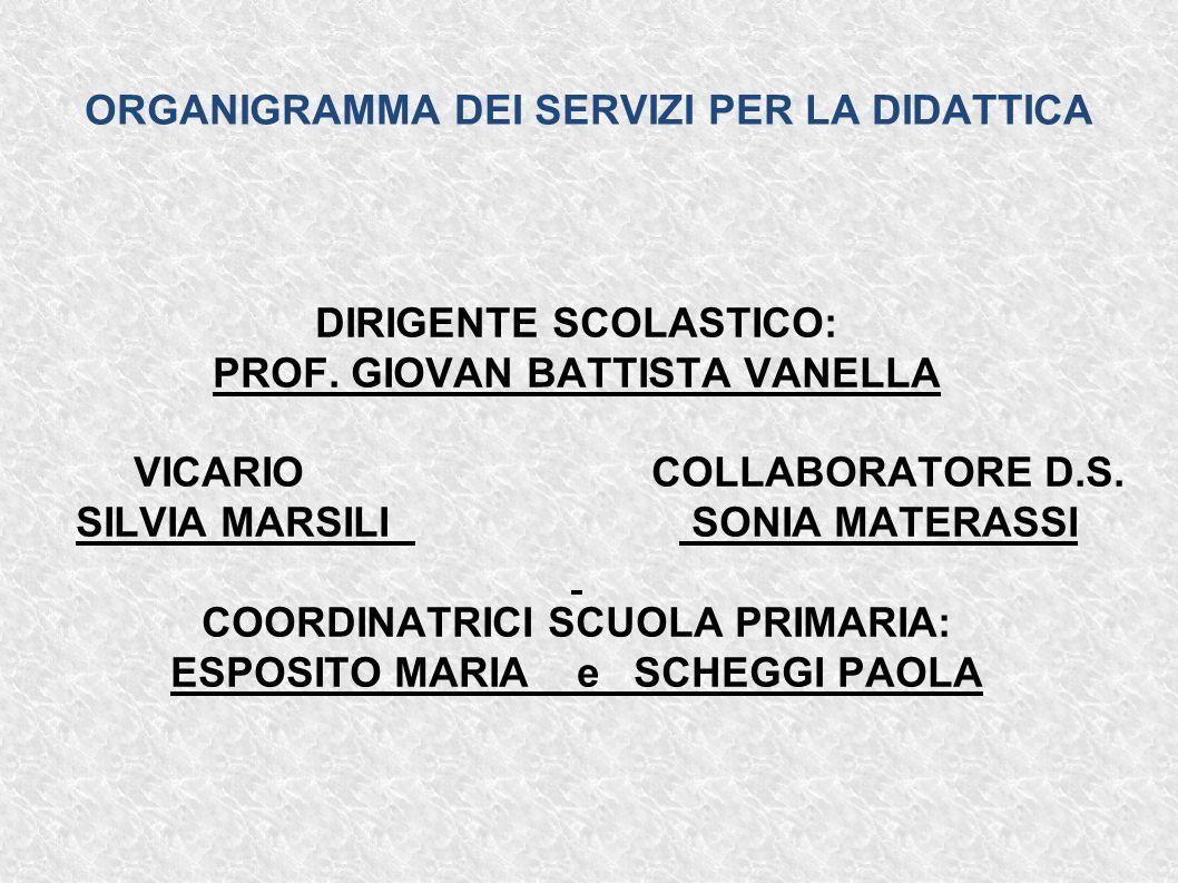 ORGANIGRAMMA DEI SERVIZI PER LA DIDATTICA DIRIGENTE SCOLASTICO: PROF. GIOVAN BATTISTA VANELLA VICARIO COLLABORATORE D.S. SILVIA MARSILI SONIA MATERASS