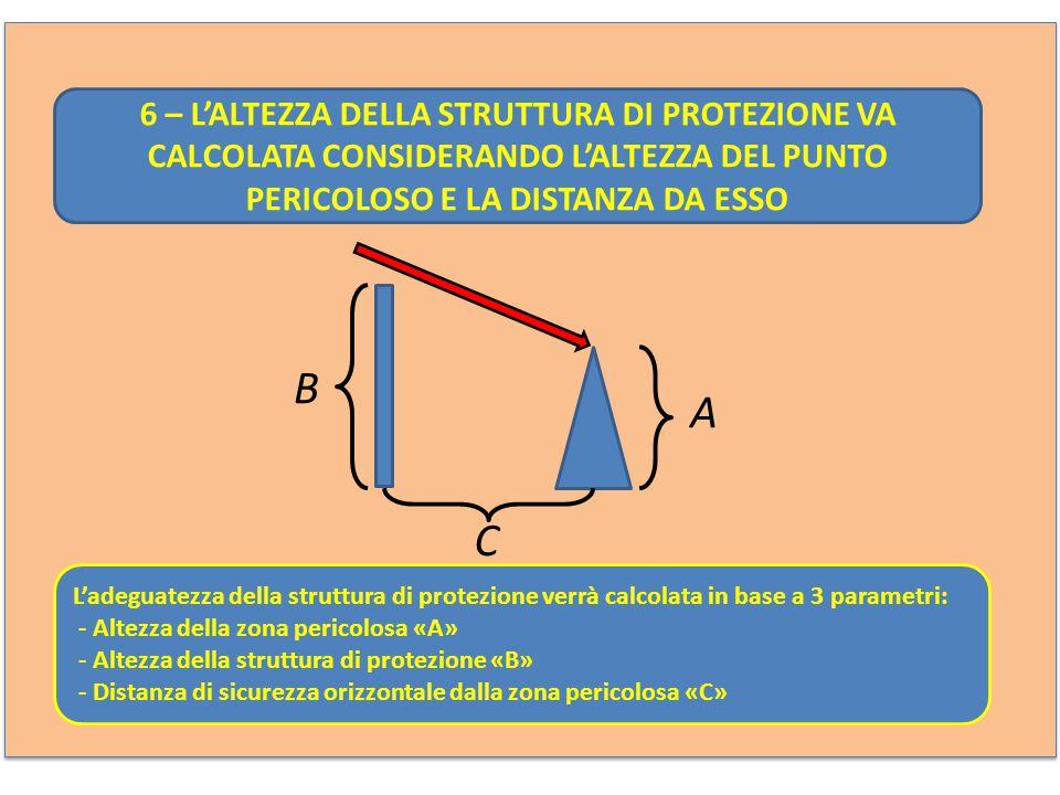 6 – L'ALTEZZA DELLA STRUTTURA DI PROTEZIONE VA CALCOLATA CONSIDERANDO L'ALTEZZA DEL PUNTO PERICOLOSO E LA DISTANZA DA ESSO L'adeguatezza della struttura di protezione verrà calcolata in base a 3 parametri: - Altezza della zona pericolosa «A» - Altezza della struttura di protezione «B» - Distanza di sicurezza orizzontale dalla zona pericolosa «C» A B C