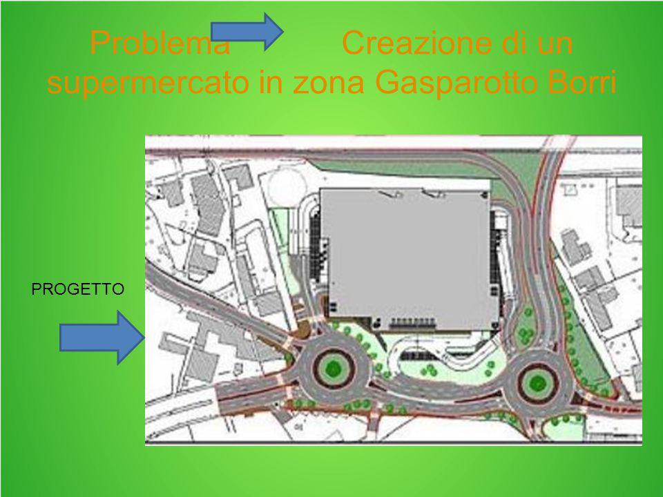 Problema Creazione di un supermercato in zona Gasparotto Borri PROGETTO