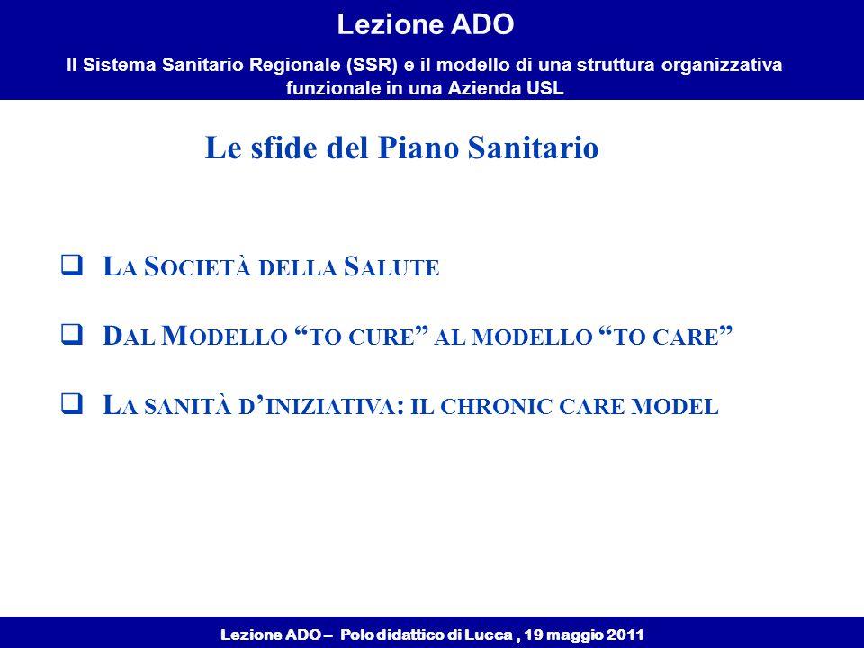 Lezione ADO – Polo didattico di Lucca, 19 maggio 2011 Lezione ADO Il Sistema Sanitario Regionale (SSR) e il modello di una struttura organizzativa funzionale in una Azienda USL Le sfide del Piano Sanitario  L A S OCIETÀ DELLA S ALUTE  D AL M ODELLO TO CURE AL MODELLO TO CARE  L A SANITÀ D ' INIZIATIVA : IL CHRONIC CARE MODEL