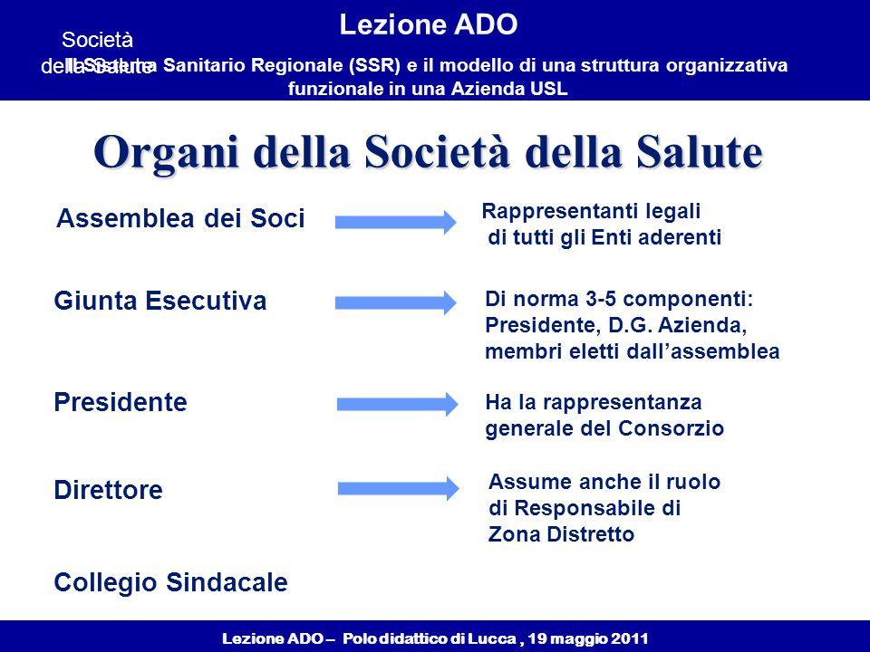 Lezione ADO – Polo didattico di Lucca, 19 maggio 2011 Lezione ADO Il Sistema Sanitario Regionale (SSR) e il modello di una struttura organizzativa funzionale in una Azienda USL Assemblea dei Soci Giunta Esecutiva Presidente Direttore Collegio Sindacale Rappresentanti legali di tutti gli Enti aderenti Di norma 3-5 componenti: Presidente, D.G.
