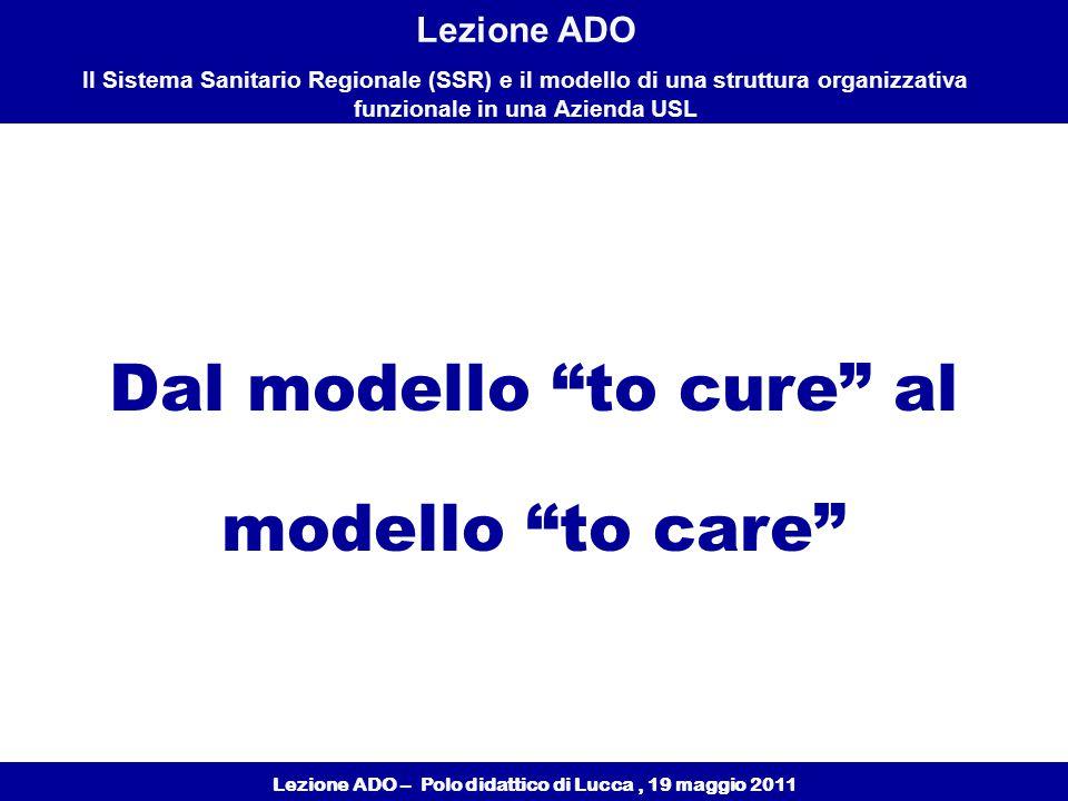 Lezione ADO – Polo didattico di Lucca, 19 maggio 2011 Lezione ADO Il Sistema Sanitario Regionale (SSR) e il modello di una struttura organizzativa funzionale in una Azienda USL Dal modello to cure al modello to care