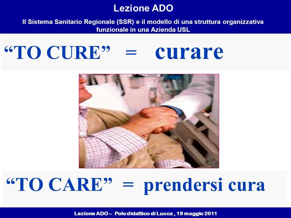 Lezione ADO – Polo didattico di Lucca, 19 maggio 2011 Lezione ADO Il Sistema Sanitario Regionale (SSR) e il modello di una struttura organizzativa funzionale in una Azienda USL TO CURE = curare TO CARE = prendersi cura