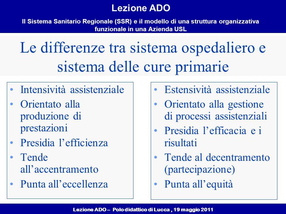 Lezione ADO – Polo didattico di Lucca, 19 maggio 2011 Lezione ADO Il Sistema Sanitario Regionale (SSR) e il modello di una struttura organizzativa funzionale in una Azienda USL Le differenze tra sistema ospedaliero e sistema delle cure primarie Intensività assistenziale Orientato alla produzione di prestazioni Presidia l'efficienza Tende all'accentramento Punta all'eccellenza Estensività assistenziale Orientato alla gestione di processi assistenziali Presidia l'efficacia e i risultati Tende al decentramento (partecipazione) Punta all'equità