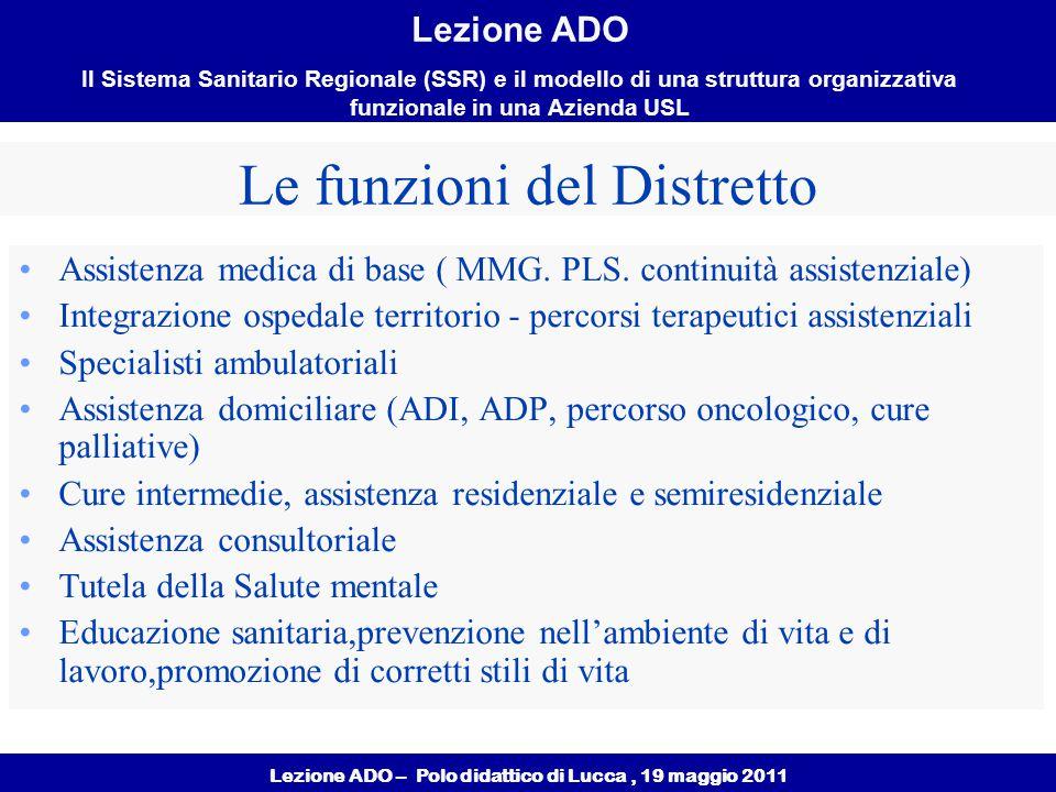 Lezione ADO – Polo didattico di Lucca, 19 maggio 2011 Lezione ADO Il Sistema Sanitario Regionale (SSR) e il modello di una struttura organizzativa funzionale in una Azienda USL Le funzioni del Distretto Assistenza medica di base ( MMG.