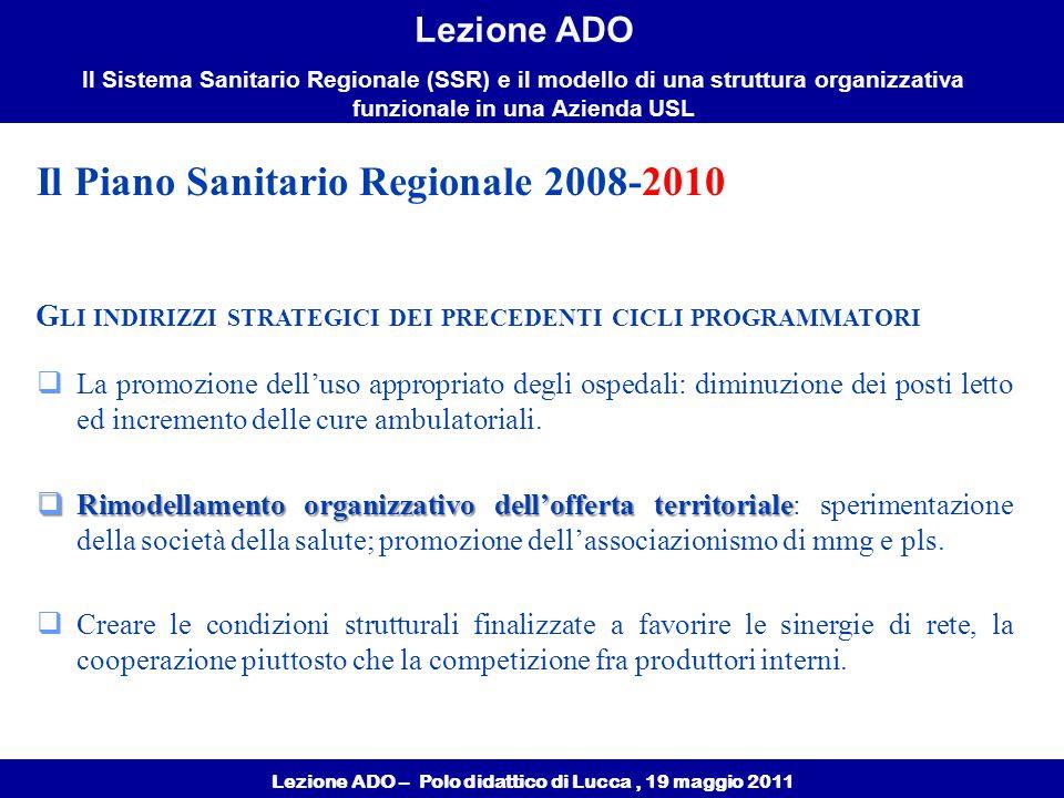 Lezione ADO – Polo didattico di Lucca, 19 maggio 2011 Lezione ADO Il Sistema Sanitario Regionale (SSR) e il modello di una struttura organizzativa funzionale in una Azienda USL G LI INDIRIZZI STRATEGICI DEI PRECEDENTI CICLI PROGRAMMATORI  La promozione dell'uso appropriato degli ospedali: diminuzione dei posti letto ed incremento delle cure ambulatoriali.