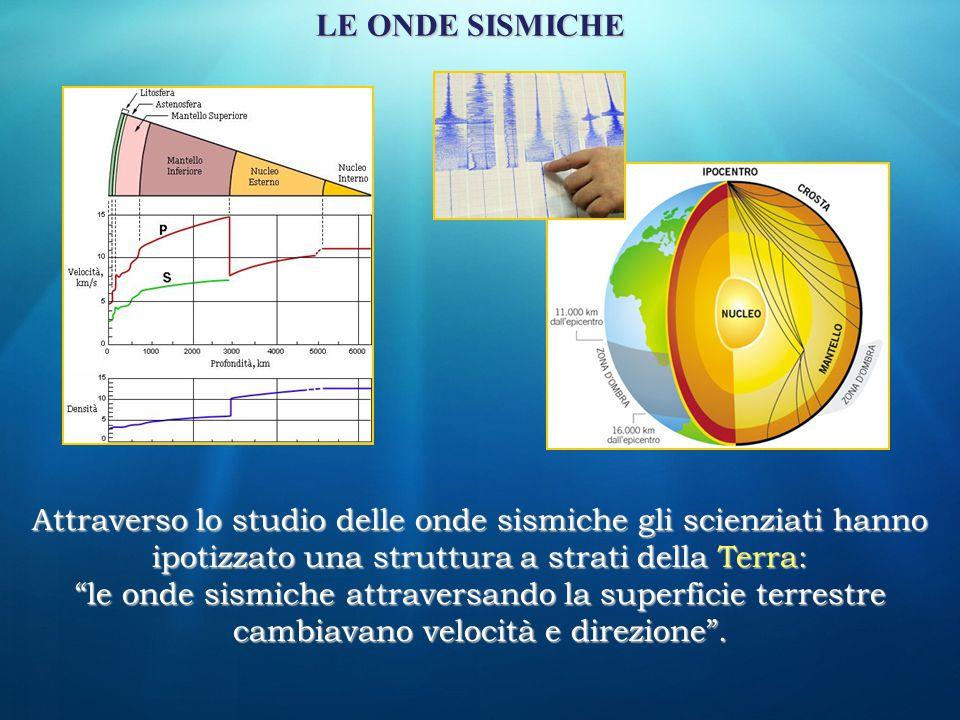 """LE ONDE SISMICHE Attraverso lo studio delle onde sismiche gli scienziati hanno ipotizzato una struttura a strati della Terra: """"le onde sismiche attrav"""