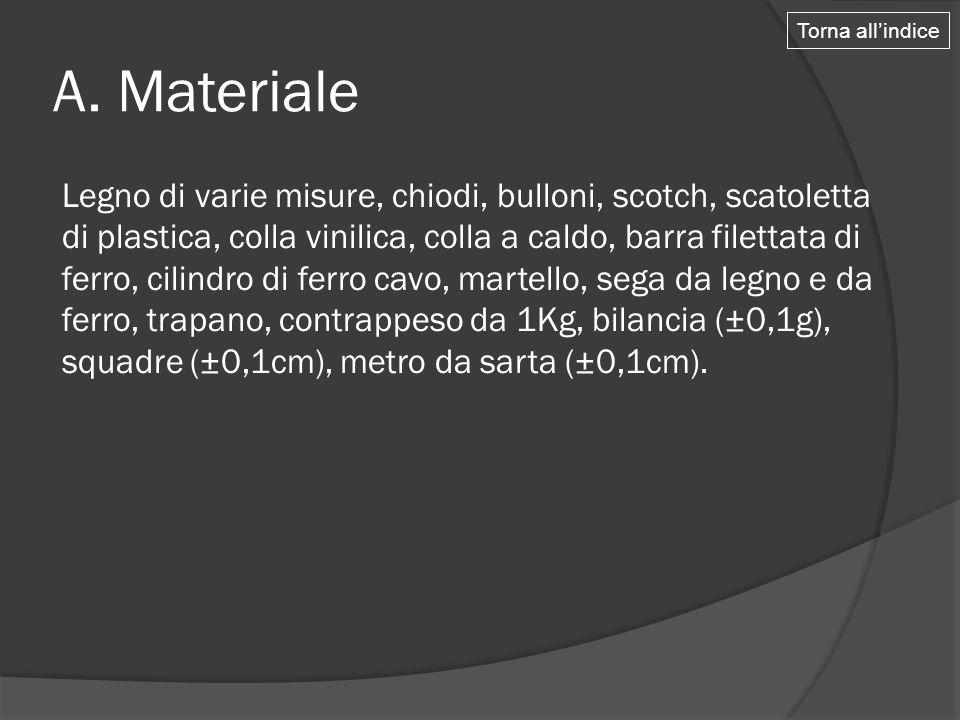 A. Materiale Legno di varie misure, chiodi, bulloni, scotch, scatoletta di plastica, colla vinilica, colla a caldo, barra filettata di ferro, cilindro