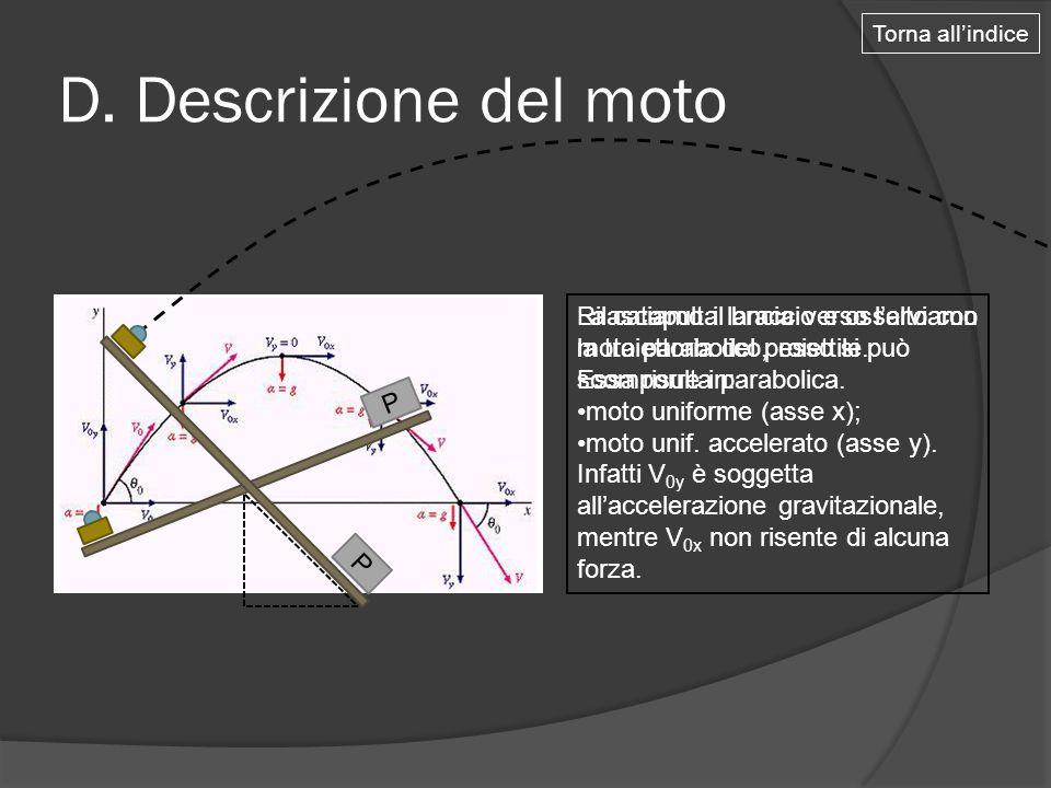 D. Descrizione del moto P P Rilasciamo il braccio e osserviamo la traiettoria del proiettile. Essa risulta parabolica. La catapulta lancia verso l'alt