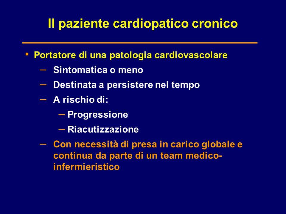 Il paziente cardiopatico cronico Portatore di una patologia cardiovascolare – Sintomatica o meno – Destinata a persistere nel tempo – A rischio di: –