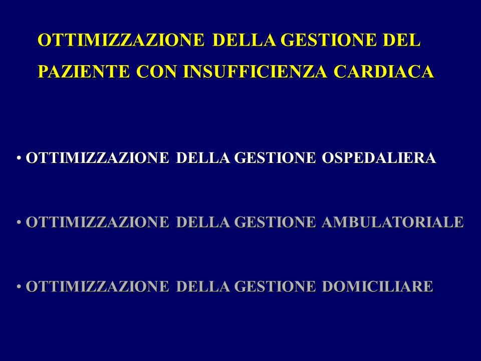 OTTIMIZZAZIONE DELLA GESTIONE DEL PAZIENTE CON INSUFFICIENZA CARDIACA OTTIMIZZAZIONE DELLA GESTIONE OSPEDALIERA OTTIMIZZAZIONE DELLA GESTIONE OSPEDALI