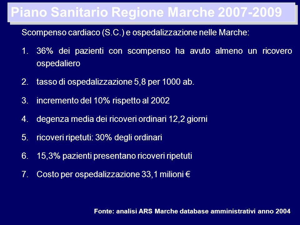Scompenso cardiaco (S.C.) e ospedalizzazione nelle Marche: 1.36% dei pazienti con scompenso ha avuto almeno un ricovero ospedaliero 2.tasso di ospedal