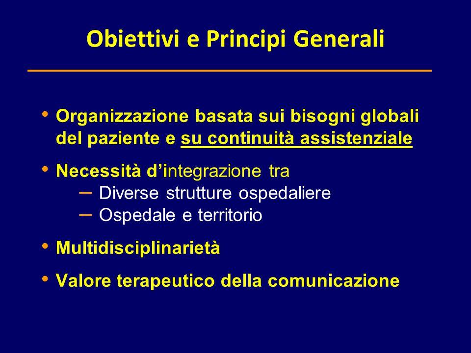 Obiettivi e Principi Generali Organizzazione basata sui bisogni globali del paziente e su continuità assistenziale Necessità d'integrazione tra – Dive