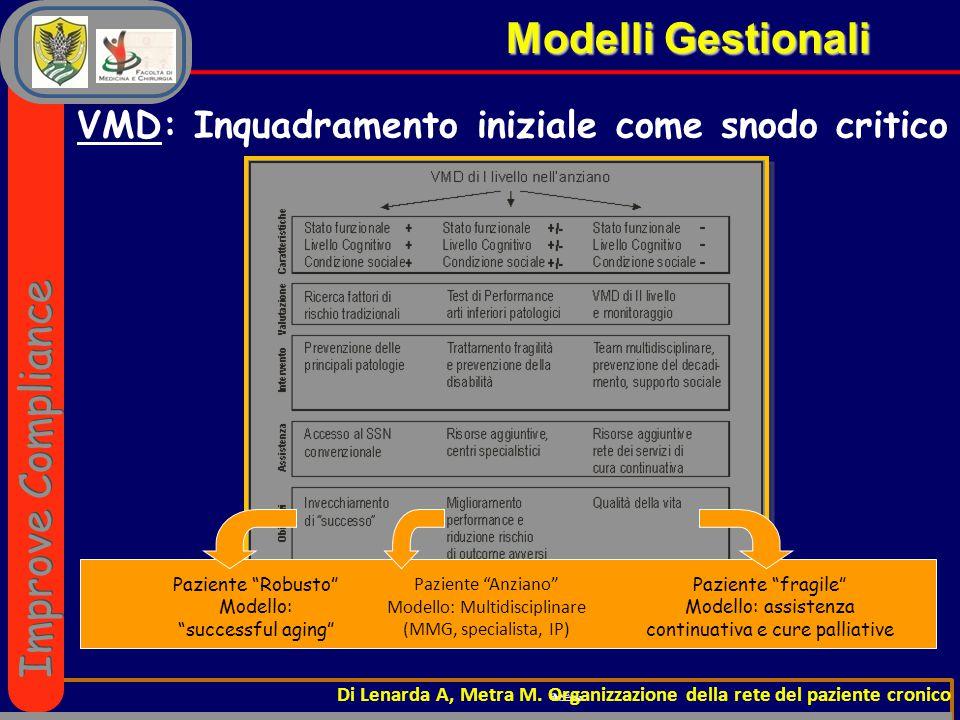 """Modelli Gestionali  Di Lenarda A, Metra M. Organizzazione della rete del paziente cronico VMD: Inquadramento iniziale come snodo critico Paziente """"Ro"""