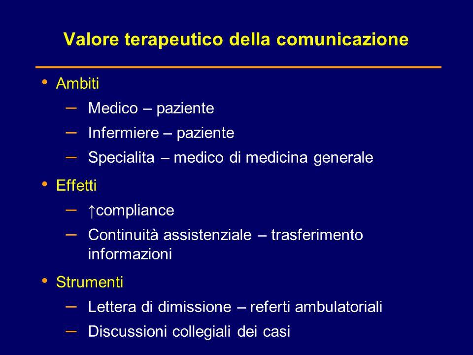 Valore terapeutico della comunicazione Ambiti – Medico – paziente – Infermiere – paziente – Specialita – medico di medicina generale Effetti – ↑compli