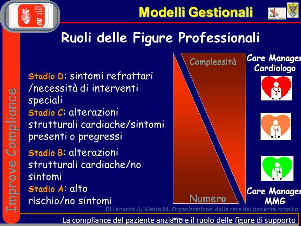 Modelli Gestionali  La compliance del paziente anziano e il ruolo delle figure di supporto Di Lenarda A, Metra M. Organizzazione della rete del pazie
