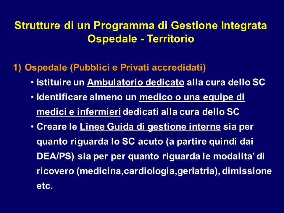 Strutture di un Programma di Gestione Integrata Ospedale - Territorio 1)Ospedale (Pubblici e Privati accredidati) Istituire un Ambulatorio dedicato al
