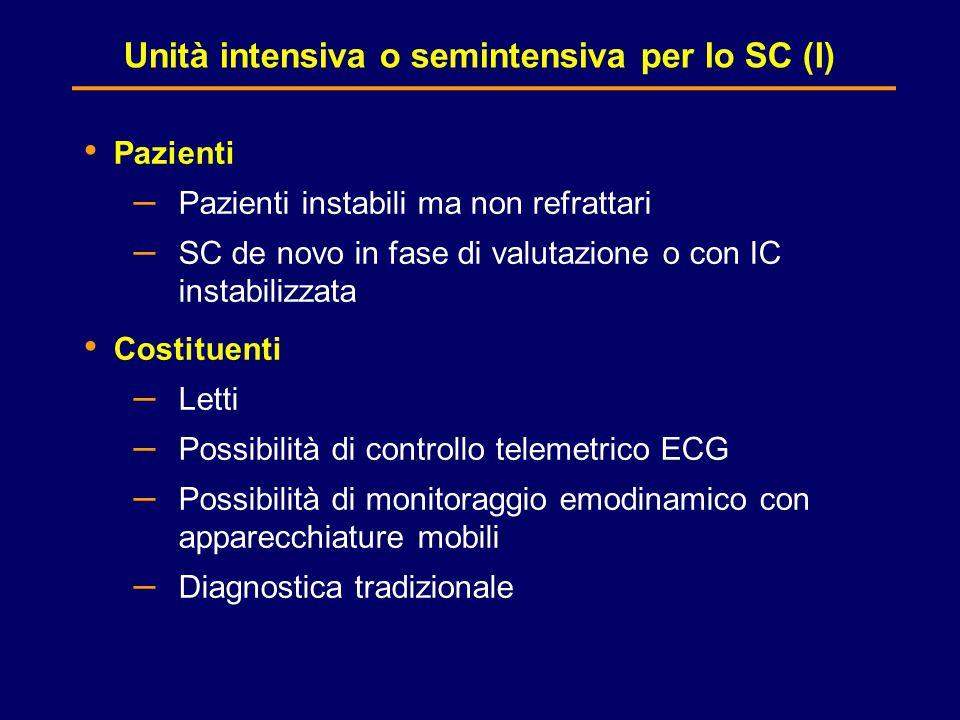 Unità intensiva o semintensiva per lo SC (I) Pazienti – Pazienti instabili ma non refrattari – SC de novo in fase di valutazione o con IC instabilizza