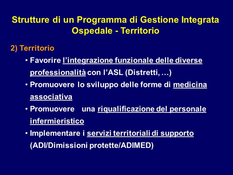 2) Territorio Favorire l'integrazione funzionale delle diverse professionalità con l'ASL (Distretti, …) Promuovere lo sviluppo delle forme di medicina