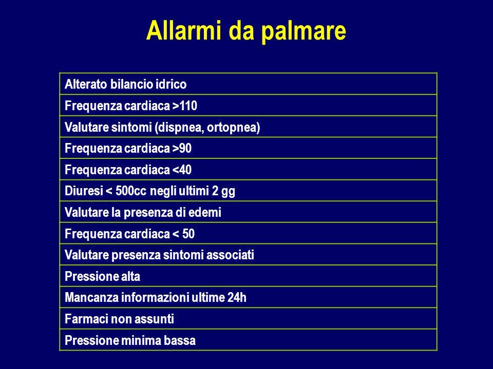 Allarmi da palmare Alterato bilancio idrico Frequenza cardiaca >110 Valutare sintomi (dispnea, ortopnea) Frequenza cardiaca >90 Frequenza cardiaca <40