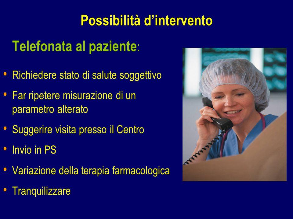 Possibilità d'intervento Telefonata al paziente : Richiedere stato di salute soggettivo Far ripetere misurazione di un parametro alterato Suggerire vi