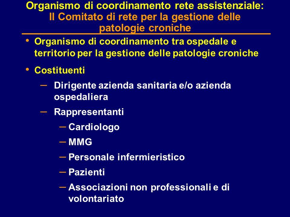 Organismo di coordinamento rete assistenziale: Il Comitato di rete per la gestione delle patologie croniche Organismo di coordinamento tra ospedale e