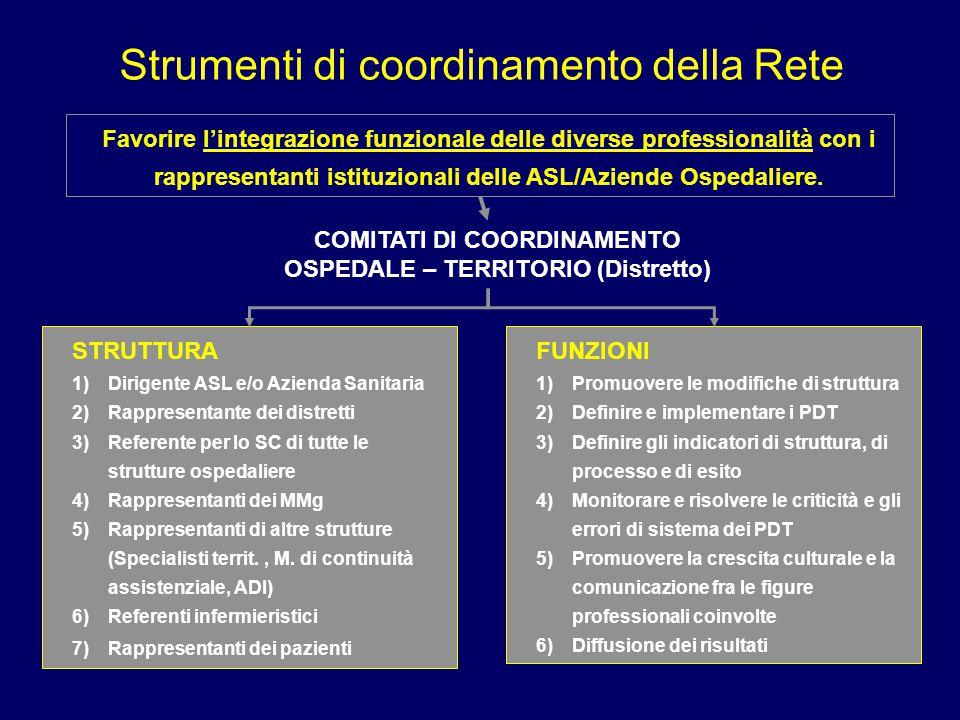 Favorire l'integrazione funzionale delle diverse professionalità con i rappresentanti istituzionali delle ASL/Aziende Ospedaliere. COMITATI DI COORDIN