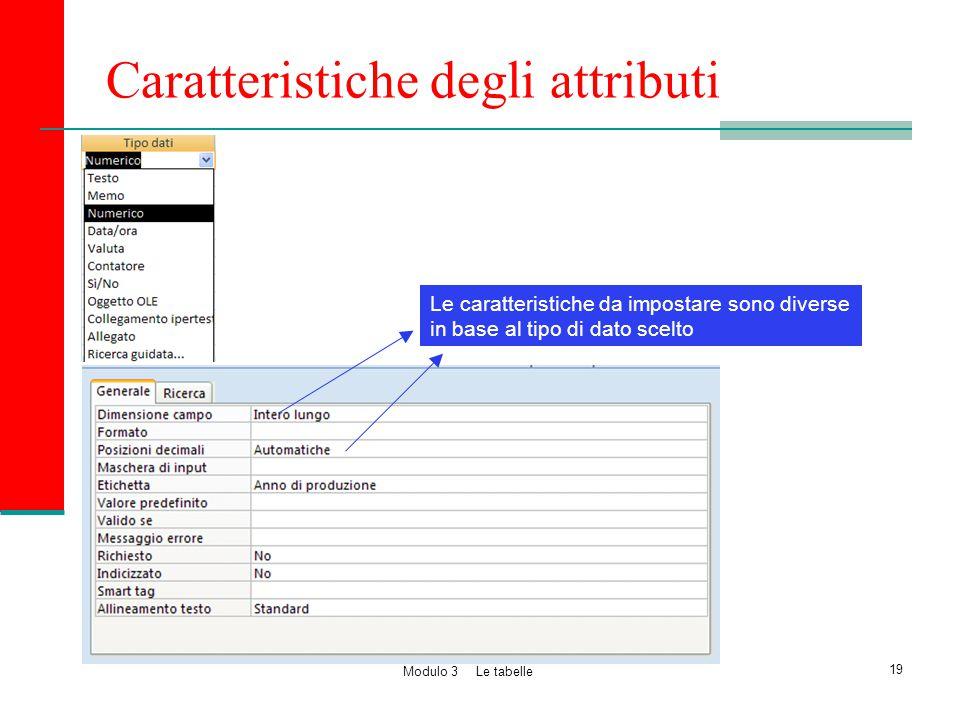 Caratteristiche degli attributi Le caratteristiche da impostare sono diverse in base al tipo di dato scelto 19 Modulo 3 Le tabelle