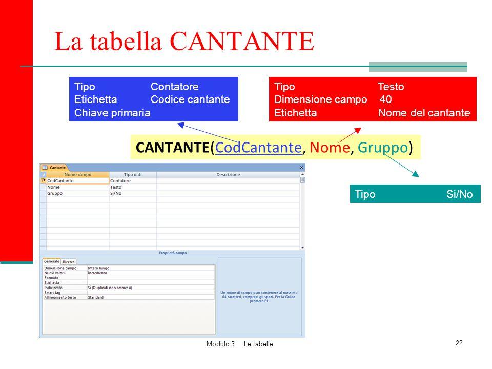 La tabella CANTANTE CANTANTE(CodCantante, Nome, Gruppo) Tipo Contatore Etichetta Codice cantante Chiave primaria Tipo Testo Dimensione campo 40 Etiche