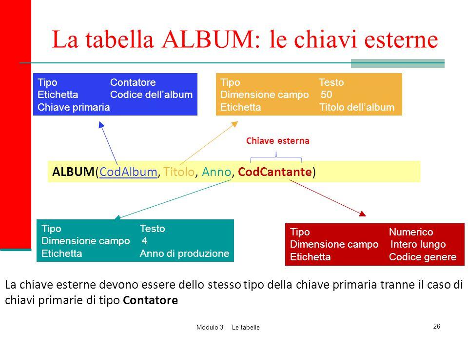 La tabella ALBUM: le chiavi esterne ALBUM(CodAlbum, Titolo, Anno, CodCantante) Tipo Contatore Etichetta Codice dell'album Chiave primaria Tipo Testo D