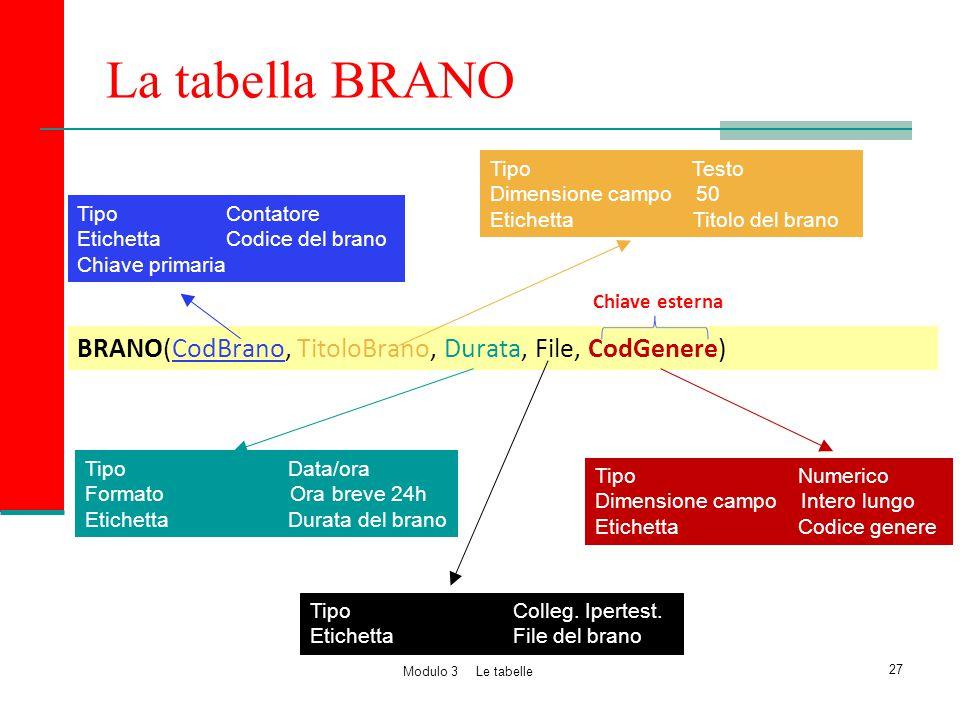La tabella BRANO BRANO(CodBrano, TitoloBrano, Durata, File, CodGenere) Tipo Contatore Etichetta Codice del brano Chiave primaria Tipo Testo Dimensione