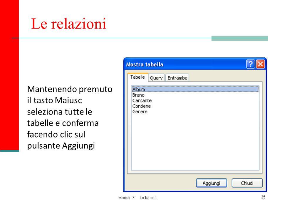 Le relazioni Mantenendo premuto il tasto Maiusc seleziona tutte le tabelle e conferma facendo clic sul pulsante Aggiungi 35 Modulo 3 Le tabelle