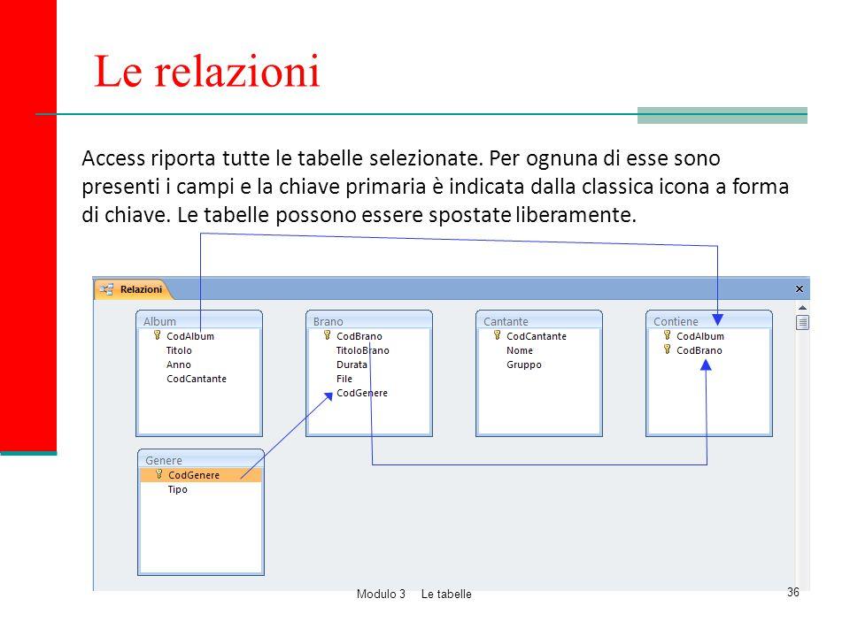 Le relazioni Access riporta tutte le tabelle selezionate. Per ognuna di esse sono presenti i campi e la chiave primaria è indicata dalla classica icon