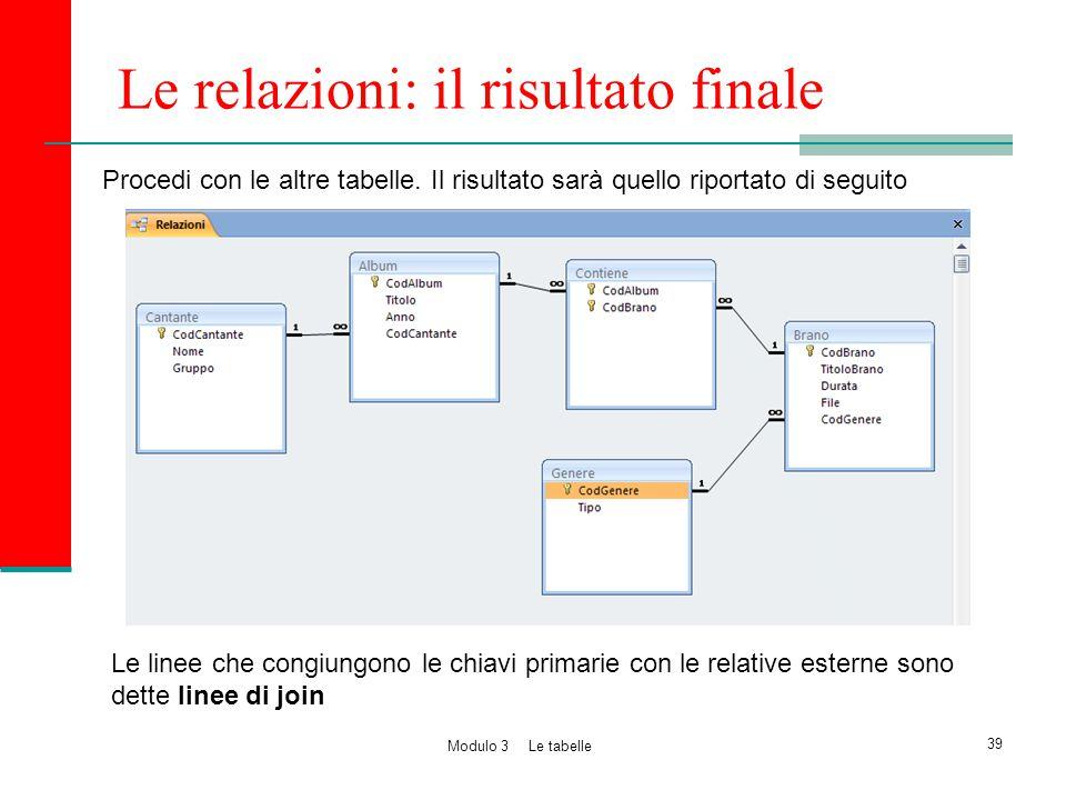 Le relazioni: il risultato finale Procedi con le altre tabelle. Il risultato sarà quello riportato di seguito Le linee che congiungono le chiavi prima