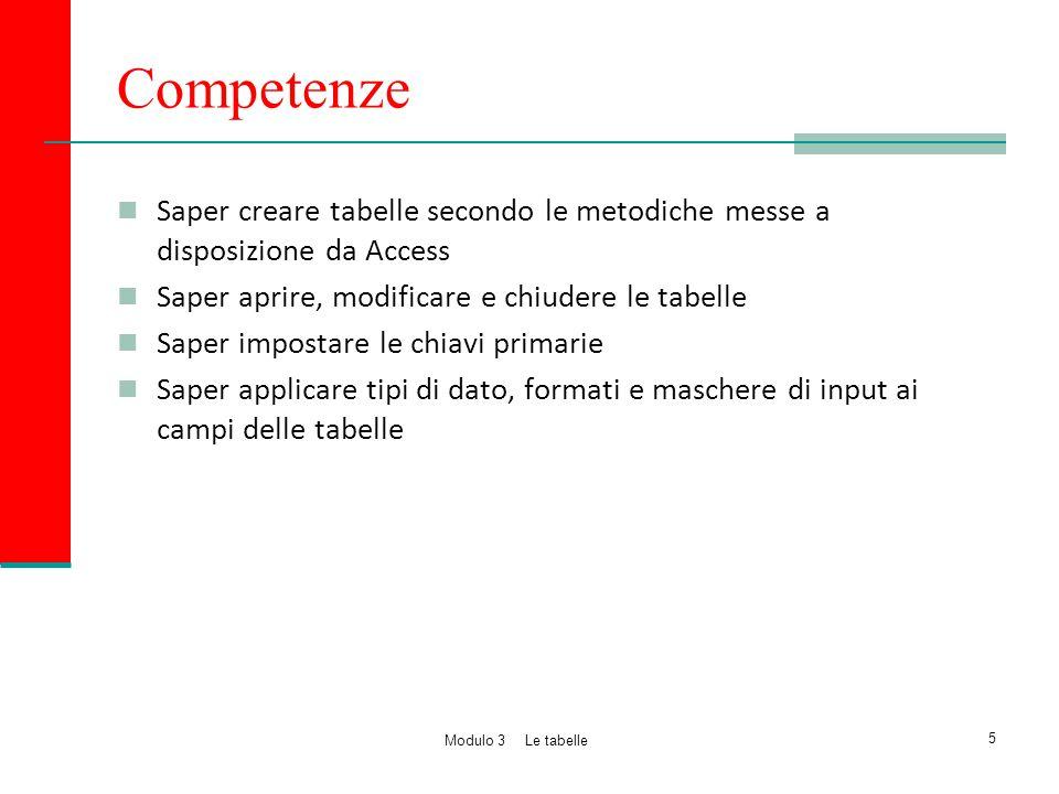 Competenze Saper creare tabelle secondo le metodiche messe a disposizione da Access Saper aprire, modificare e chiudere le tabelle Saper impostare le
