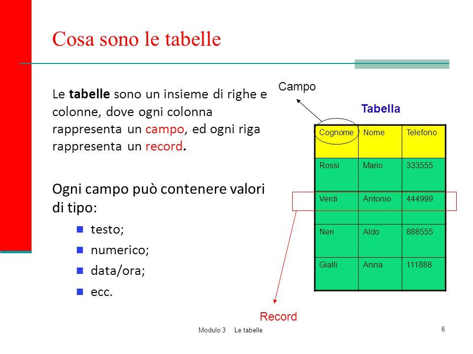 Creare una tabella La creazione della tabella avviene indicandone: Il nome (per esempio, Album) Gli attributi (per esempio, Titolo, Anno) Una chiave primaria (per esempio CodAlbum) 7 Modulo 3 Le tabelle