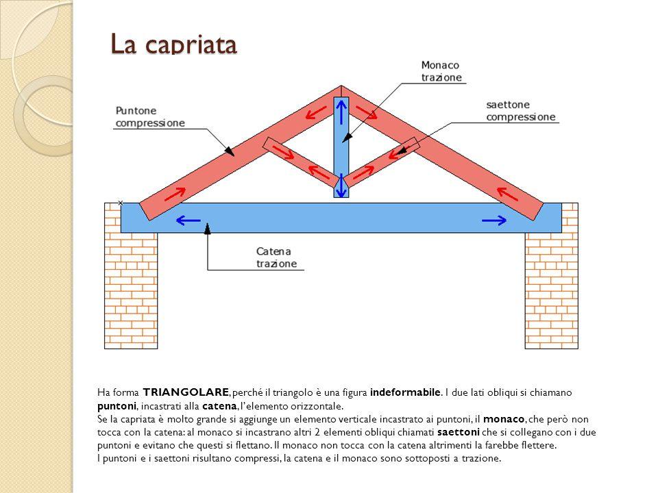 La capriata Ha forma TRIANGOLARE, perché il triangolo è una figura indeformabile. I due lati obliqui si chiamano puntoni, incastrati alla catena, l'el